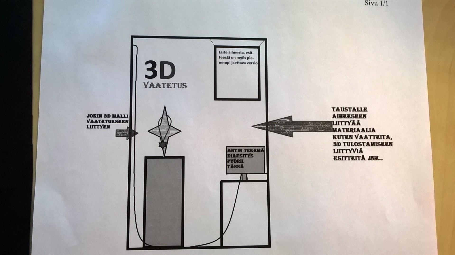 Suku puoli sarja kuvia 3D